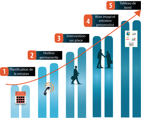 gv-expertise-graph