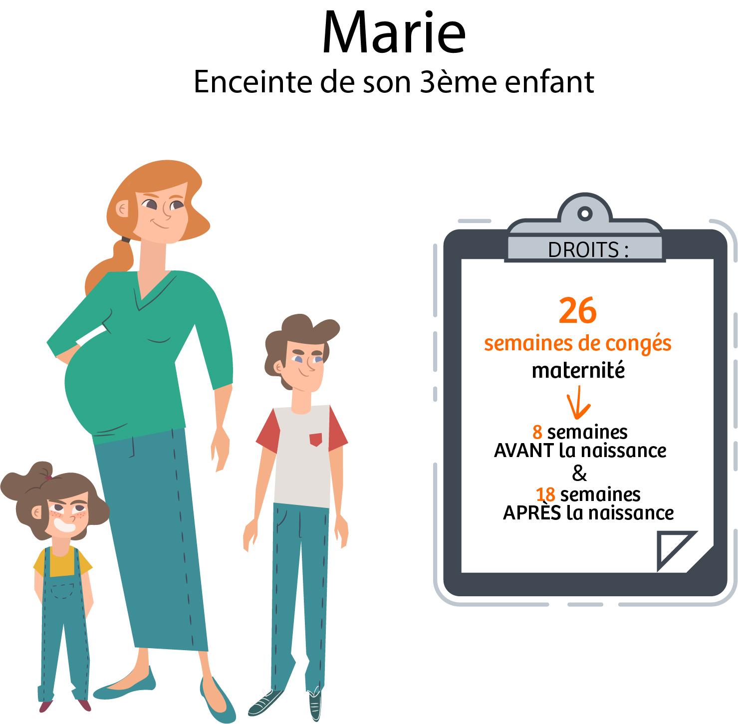 3 ème enfant congés maternité - gvgm