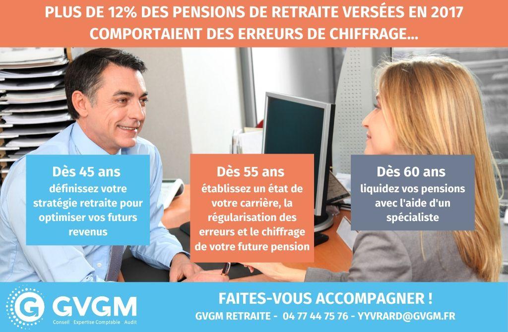 gvgm-retraite